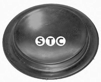 Пробка антифриза STC купить