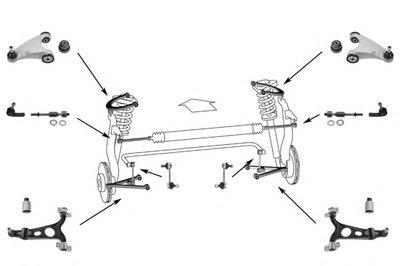 Рулевое управление; Подвеска колеса MEYLE купить
